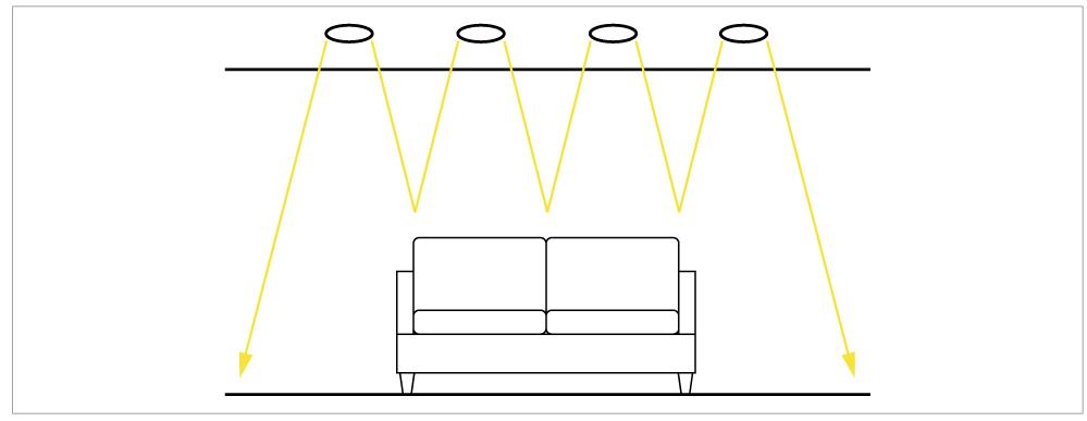 Cedar_03 back to basics led lighting elco lighting